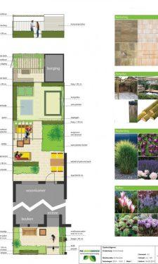 Tuinontwerp te Rotterdam - De Tuinregisseurs